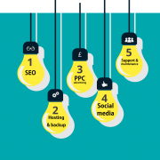 SEO, Hosting, PPC, Social Media and Support