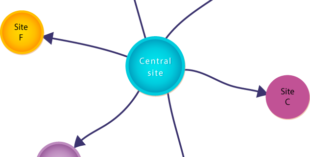 Link hub